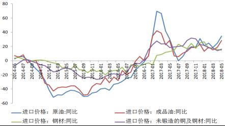 交银宏观数据点评:关注经常账户顺差大幅减少-中国金融商报网china.prcfe.com
